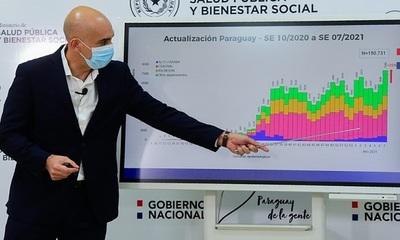 Mazzoleni advierte que es preocupante el aumento de casos de Coronavirus