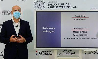 Mecanismo Covax enviará a Paraguay primer lote con 36.000 dosis anti-Covid