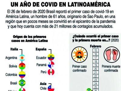 A un año del Covid en Latinoamérica Argentina acuerda fabricar Sputnik V