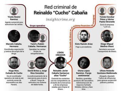 Informe muestra las  conexiones de Cucho y el poder  del clan  Zacarías
