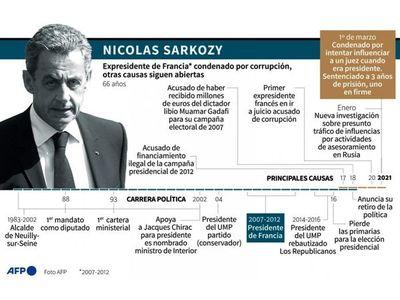 Sarkozy, primer ex presidente francés condenado a una pena carcelaria
