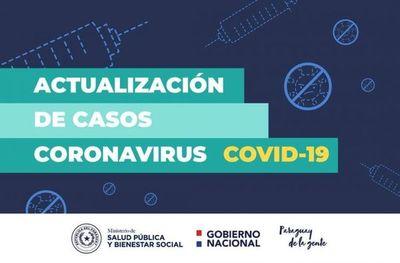 Récord de contagios: 2.125 nuevos infectados y 324 en UTI