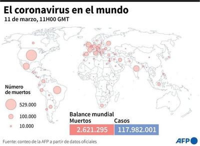 Se cumple un año de la pandemia de coronavirus