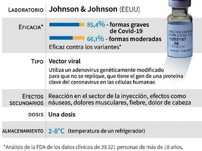 UE autoriza antídoto de una sola dosis