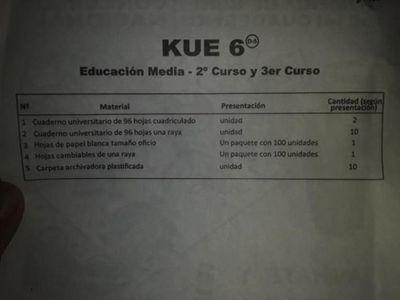 Kits  llegan a cuotas en las escuelas