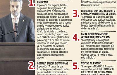 Opositores plantean destituir a Marito y Velázquez por mala gestión en pandemia