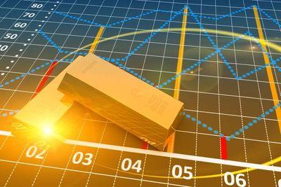 Los metales preciosos y la fluctuación de futuros