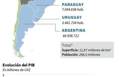 Mercosur, 30 años de luces y sombras