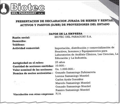 Viceministro está ligado a empresa que entregó insumos contaminados