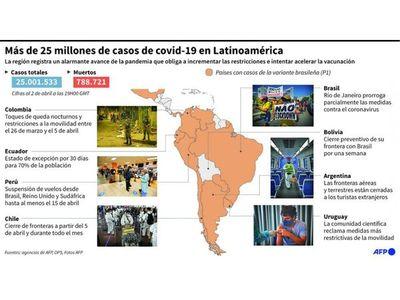 América Latina contra la desigualdad en vacunas ante nueva ola del virus