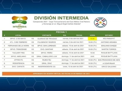 Cambio de horario para Sp. 2 de Mayo vs. Guaraní de Trinidad