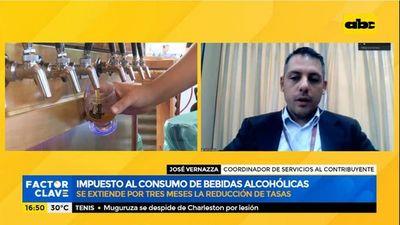Impuesto al consumo de bebidas alcohólicas