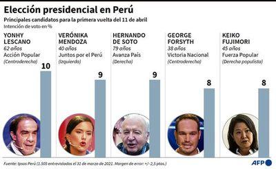 Perú suspende presidenciales en Paraguay por COVID