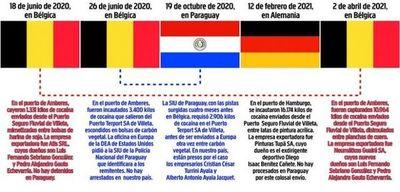 """En solo 10 meses, cayeron en Europa 32 toneladas de cocaína """"paraguaya"""""""
