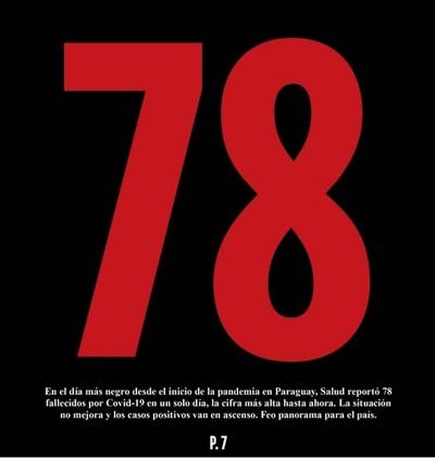 78 muertos, el día más negro hasta ahora