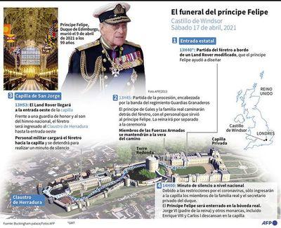 Reino Unido despide a Felipe de Edimburgo