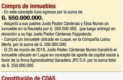 Extitular del Indert lavó US$ 180.700 a través de la sucesión de su madre