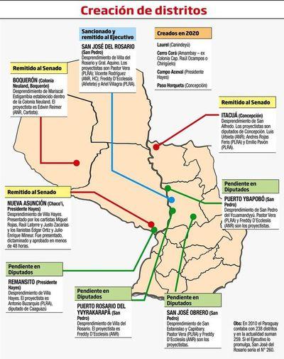 La creación masiva de municipios en tiempo de covid tiene apoyo de  Abdo
