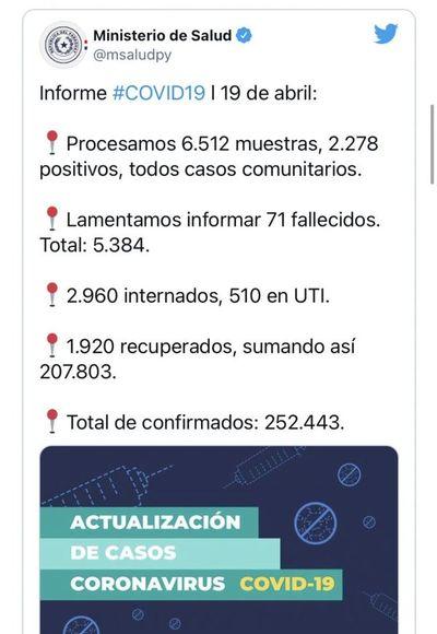 COVID se cobra otras 71 vidas y cifra de decesos asciende a 5.384
