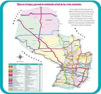 Vías de comunicación en el desarrollo del Paraguay
