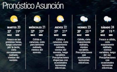 Pronostican un martes caluroso y sin precipitaciones