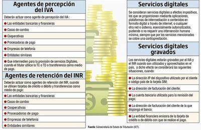 Entes financieros aplican desde este mes el IVA por servicios digitales