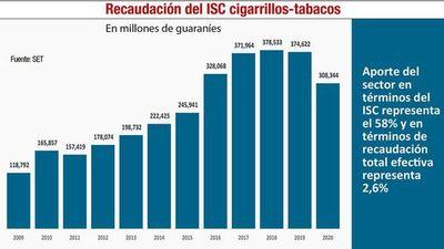 SET, Cadep y  Universidad de Illinois debaten sobre estudio de cigarrillos