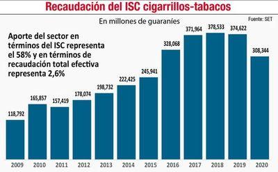 """Persisten diferencias sobre polémico reporte de """"megaevasión"""" del tabaco"""