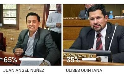 Encuesta da una COMODA victoria a NUÑEZ en internas COLORADAS