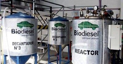 La Nación / Biocave denuncia que MIC no hace cumplir ley de fomento de biocombustibles