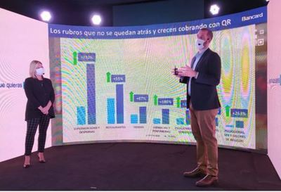 Récord: más de 10.000 transacciones con el código QR en un mes en Paraguay