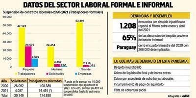 Día del trabajador sin empleo u otro ingreso, la realidad que golpea a muchos en esta pandemia