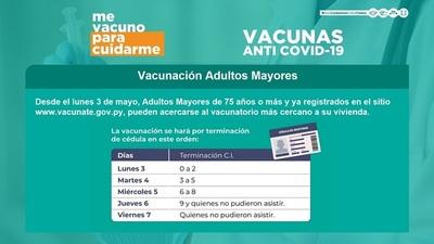 Vacunación COVID-19 será por cédula desde el lunes – Prensa 5