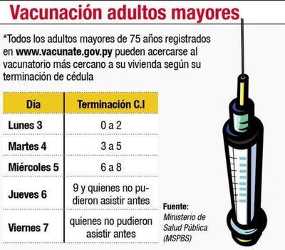 Desde hoy vacunación es por número de cédula