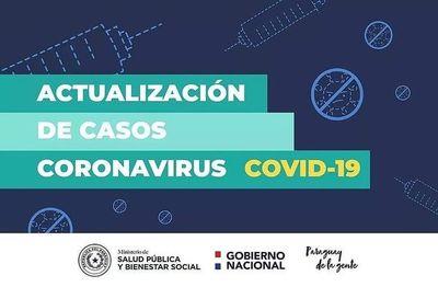 Salud reporta 81 fallecidos, 1.910 contagios y 3.089 internados por Covid-19