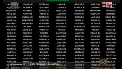 Covid-19: Homenajean en el Senado a los más de 6.000 fallecidos