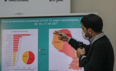 Paraguay registra leve disminución de contagios de covid-19
