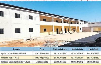 Cárceles que construye MOPC tienen un sobrecosto de US$ 5,7 millones