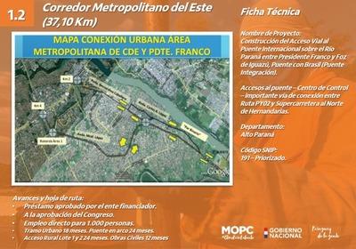 MOPC brindará detalles sobre proyecto del Corredor Metropolitano del Este