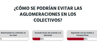 La Nación / Votá LN: se debería multar a los transportistas por aglomeraciones en los buses