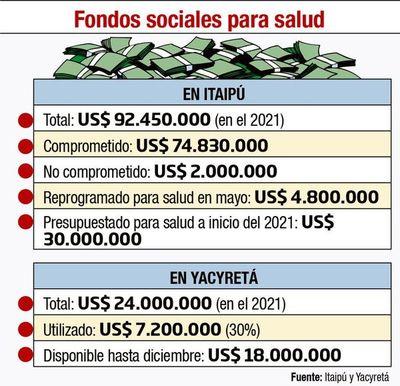 Reglamentación desvirtúa la ley de fondos sociales, dicen