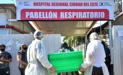 ITAIPU entregó casi 12 mil servicios de alimentos al Hospital Regional