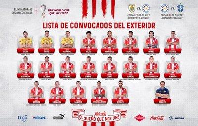 Berizzo reveló lista de convocados del exterior para partidos ante Uruguay y Brasil