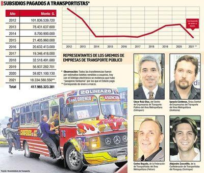 """Transportistas  con doble asistencia, en combustible y """"subsidio covid"""""""