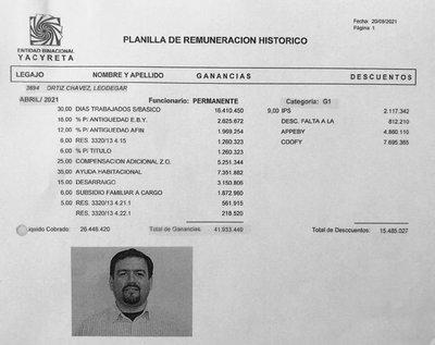 """Leodegar Ortiz Chavez, el oscuro """"administrador"""" de Llano con jugosos privilegios en la EBY"""