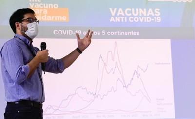 El 93% de los distritos de Paraguay cuentan con casos activos de covid