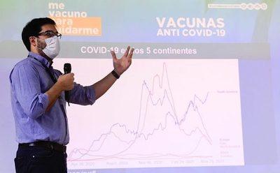 El 93% de los distritos de Paraguay tienen casos positivos de coronavirus