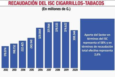 Sector tabacalero no explica a dónde van los 2.200 millones de cajetillas