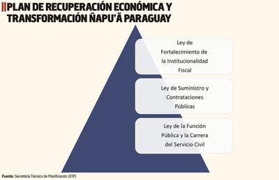 Crisis sanitaria y las políticas para acompañar el proceso de recuperación económica