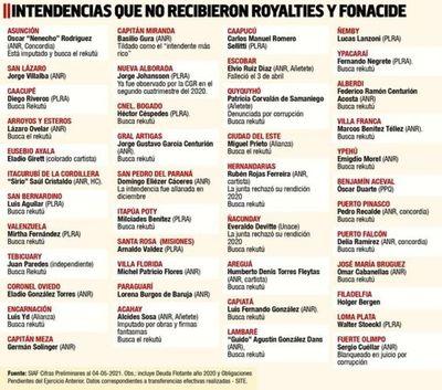 POR OCULTAR DATOS, HACIENDA CORTA FONACIDE Y ROYALTIES A 43 CIUDADES